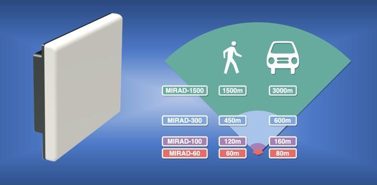 Radar de seguranca