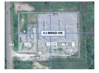 Radar sistema de segurança